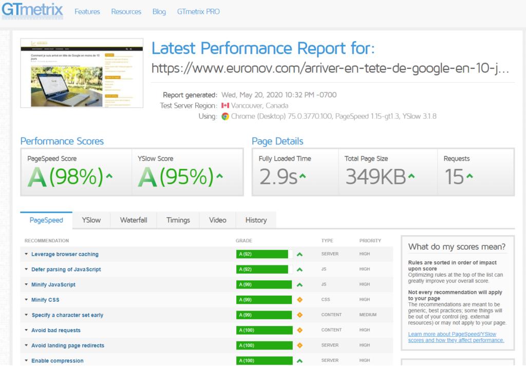 Test de performance avec le site GTmetrix pour optimiser son temp de chargement.